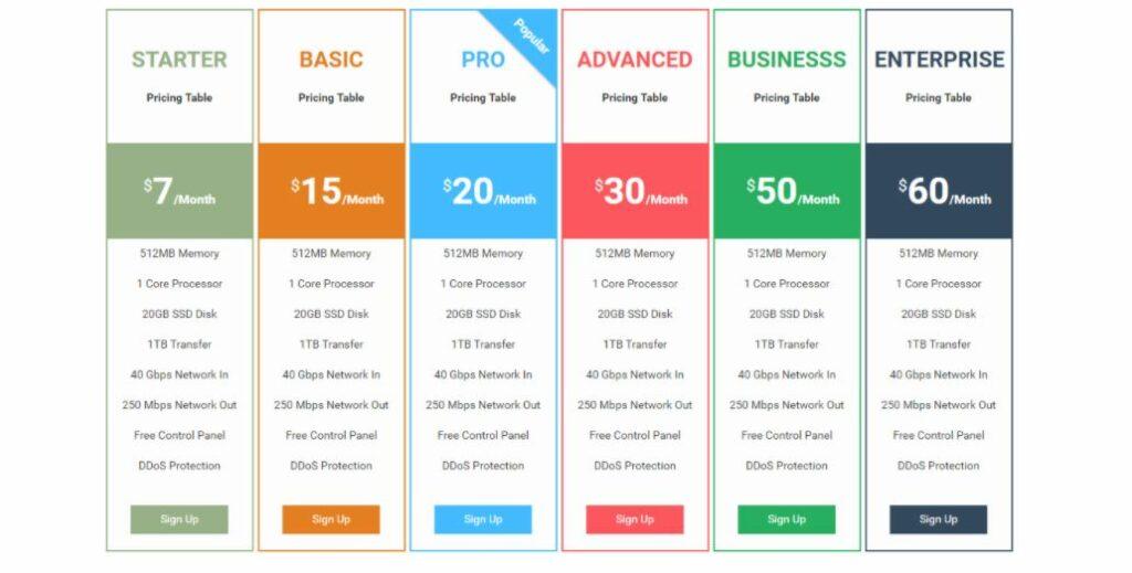 6 – إضافة TC Pricing Table المميّزة