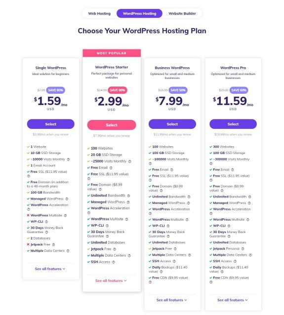 1 شراء الاستضافة والدومين إنشاء متجر على ووكومرس