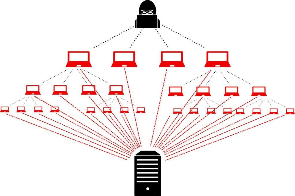 ما هي هجمات DDoS؟ وكيف تحمي موقع الووردبريس الخاص بك منها؟