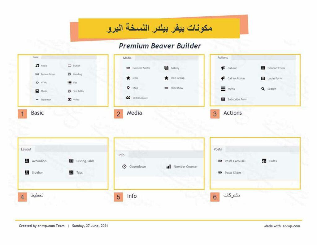 مكونات أو وحدات محرر Beaver Builder النسخة المدفوعة