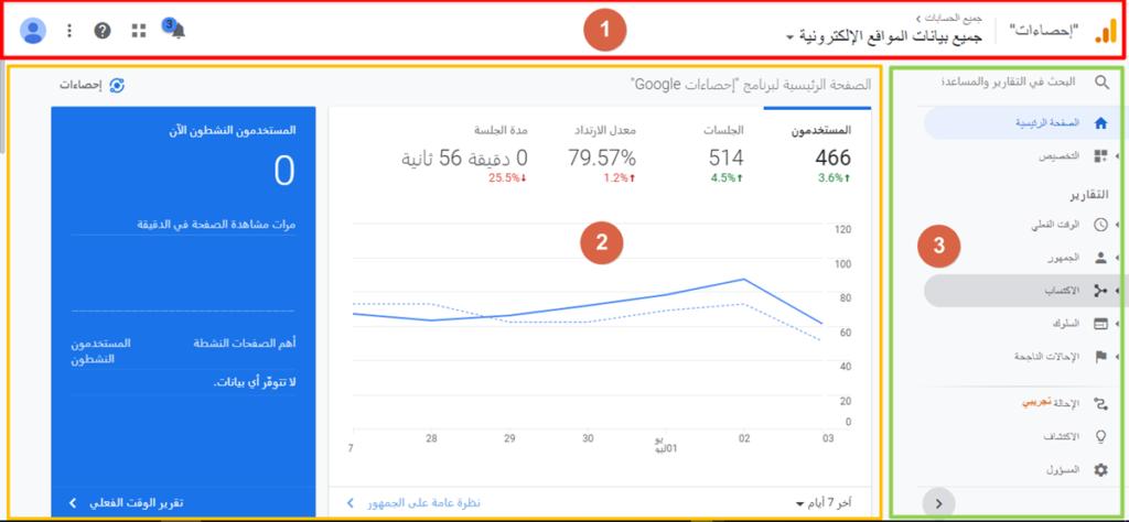 الصفحة الرئيسية لموقع تحليلات جوجل