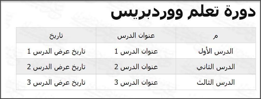 عرض جدول wpdatatable