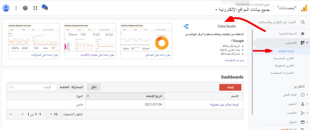 لوحة البيانات من تاب التخصيص في تحليلات جوجل