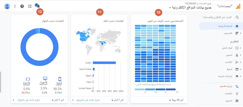 مستخدمي الموقع - الجلسات حسب البلد