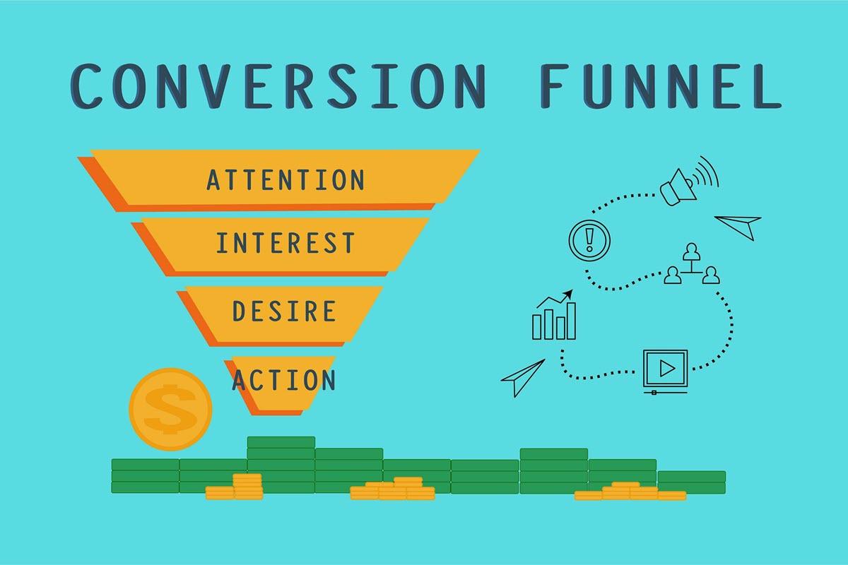 شرح Sales Funnel بالعربي